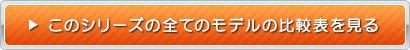 ドスパラ ガレリア-GALLERIA デスクトップ全商品一覧へ